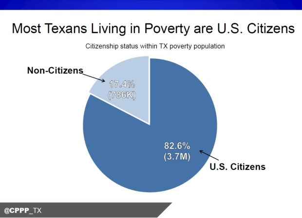 tx_poverty_citizens